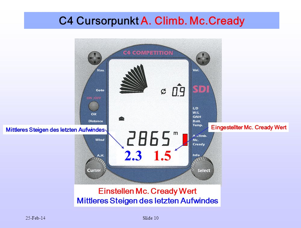 C4 Cursorpunkt A. Climb. Mc.Cready