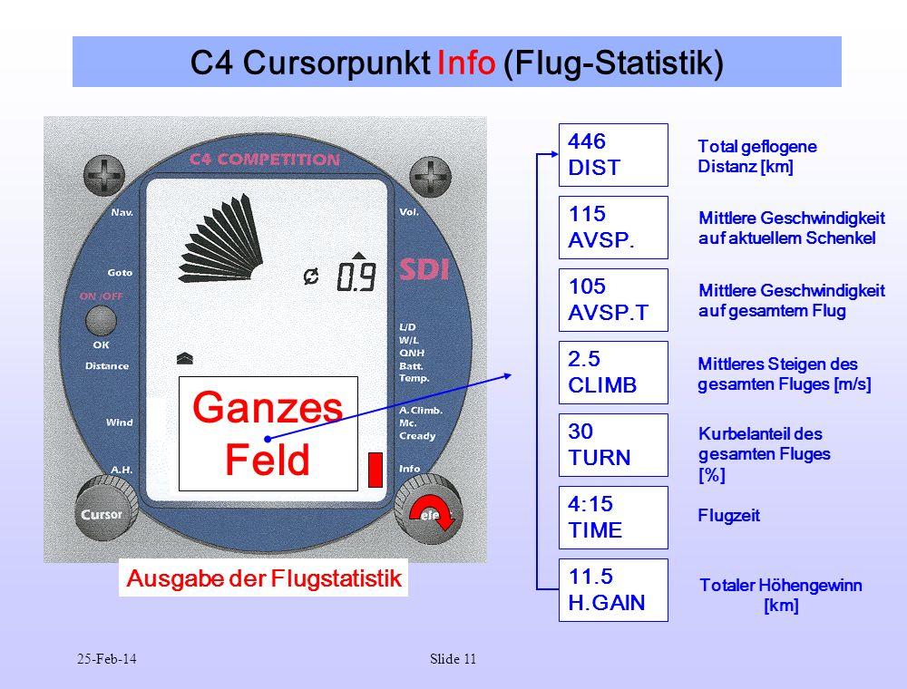 C4 Cursorpunkt Info (Flug-Statistik)