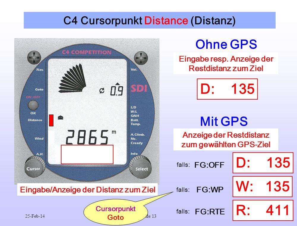 C4 Cursorpunkt Distance (Distanz)