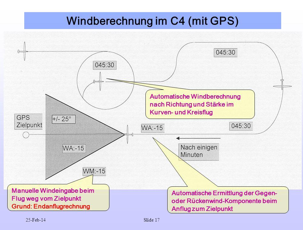 Windberechnung im C4 (mit GPS)