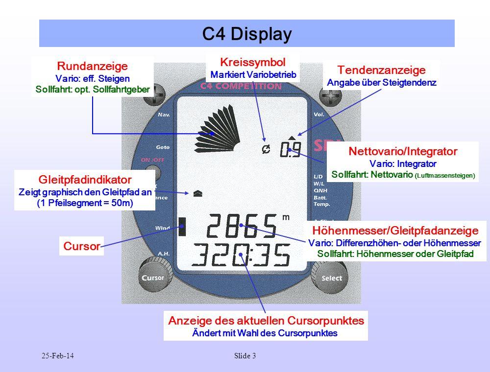 C4 Display Kreissymbol Rundanzeige Tendenzanzeige