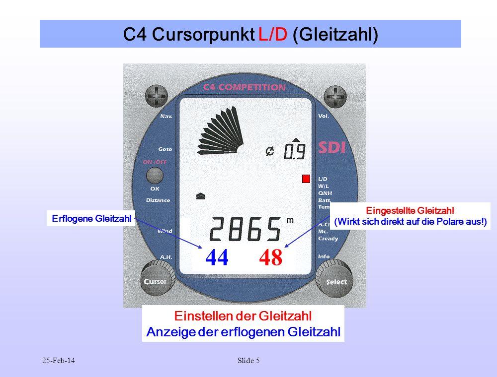 C4 Cursorpunkt L/D (Gleitzahl)
