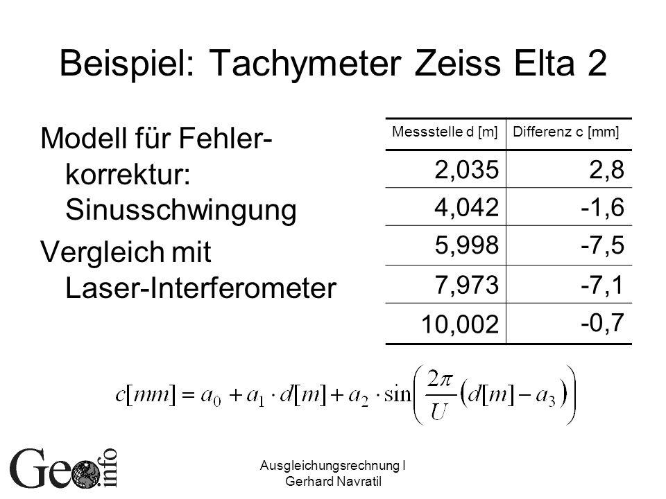 Beispiel: Tachymeter Zeiss Elta 2