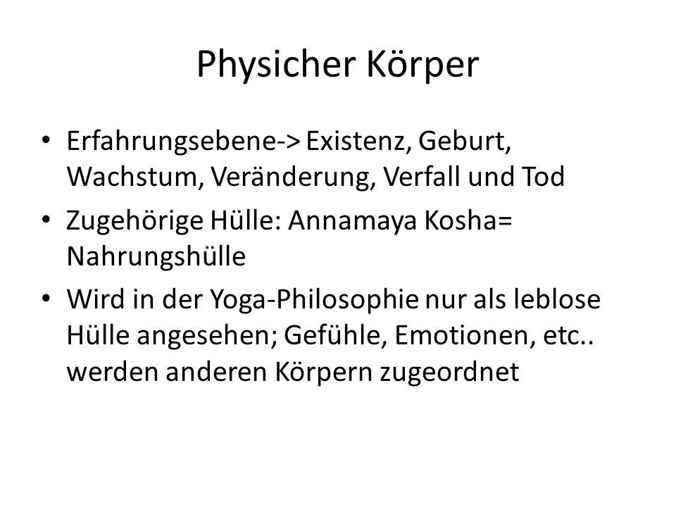 Physicher Körper Erfahrungsebene-> Existenz, Geburt, Wachstum, Veränderung, Verfall und Tod. Zugehörige Hülle: Annamaya Kosha= Nahrungshülle.