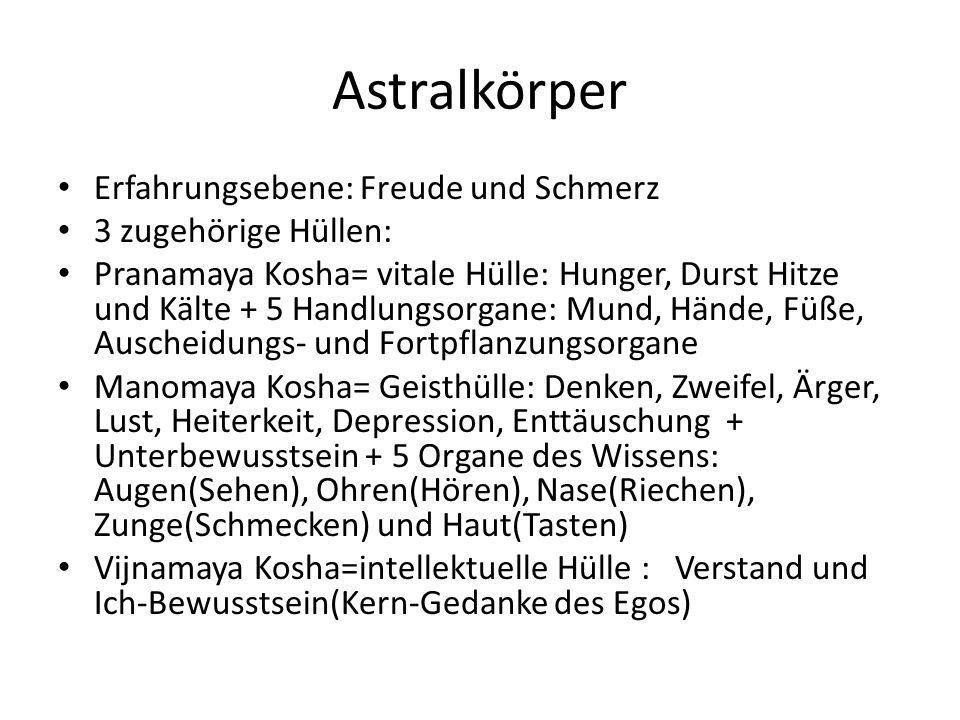 Astralkörper Erfahrungsebene: Freude und Schmerz 3 zugehörige Hüllen: