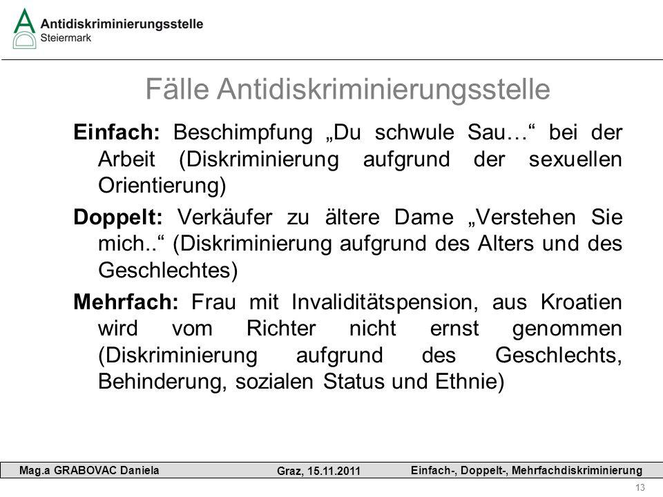 Fälle Antidiskriminierungsstelle