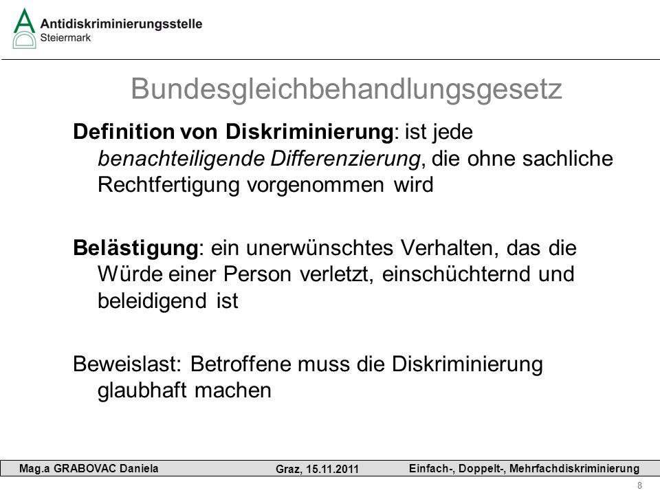 Bundesgleichbehandlungsgesetz