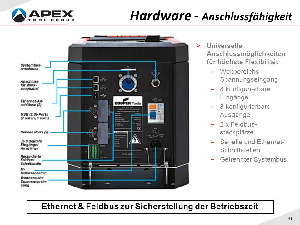 Ethernet & Feldbus zur Sicherstellung der Betriebszeit