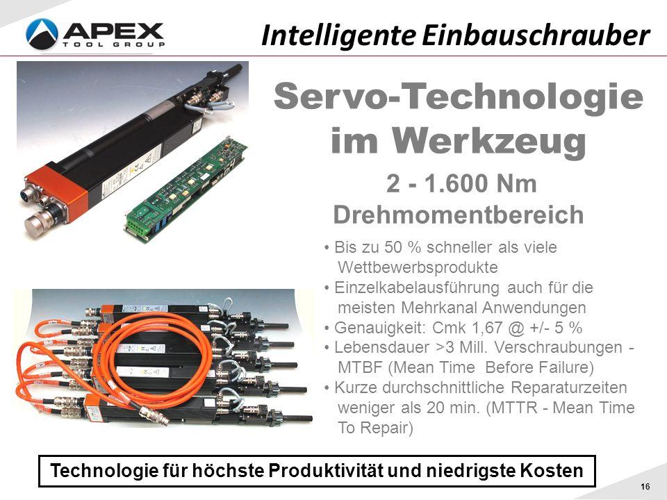 Servo-Technologie im Werkzeug