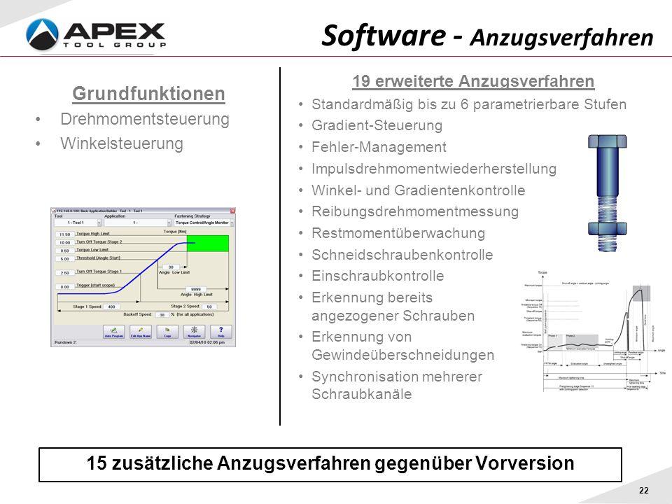 Software - Anzugsverfahren