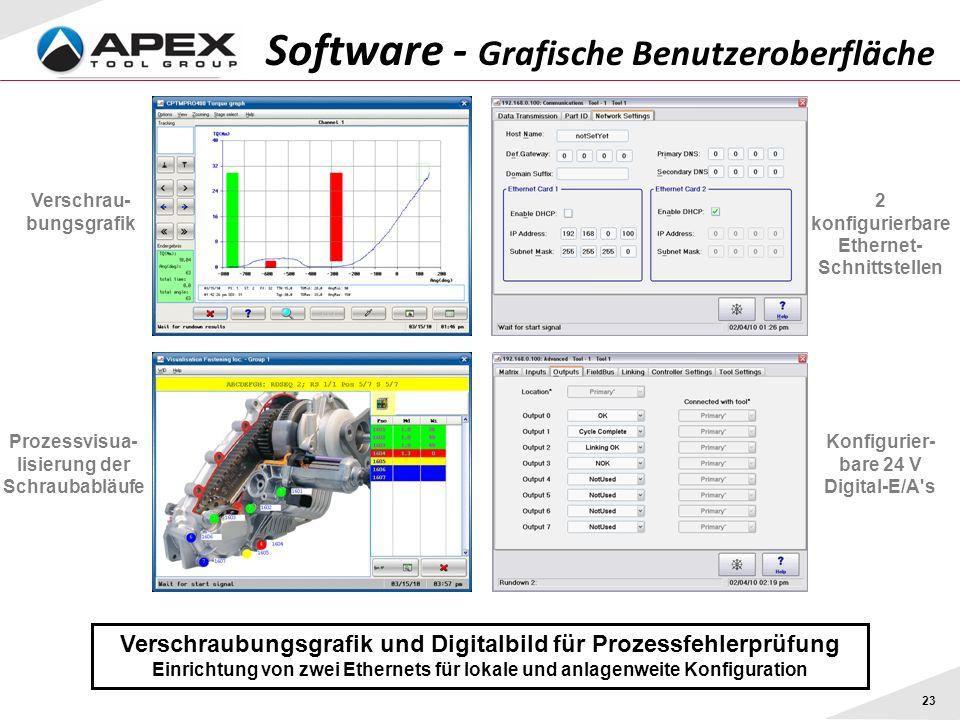 Software - Grafische Benutzeroberfläche