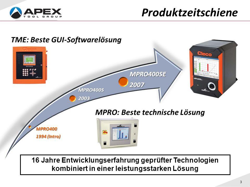 Produktzeitschiene TME: Beste GUI-Softwarelösung
