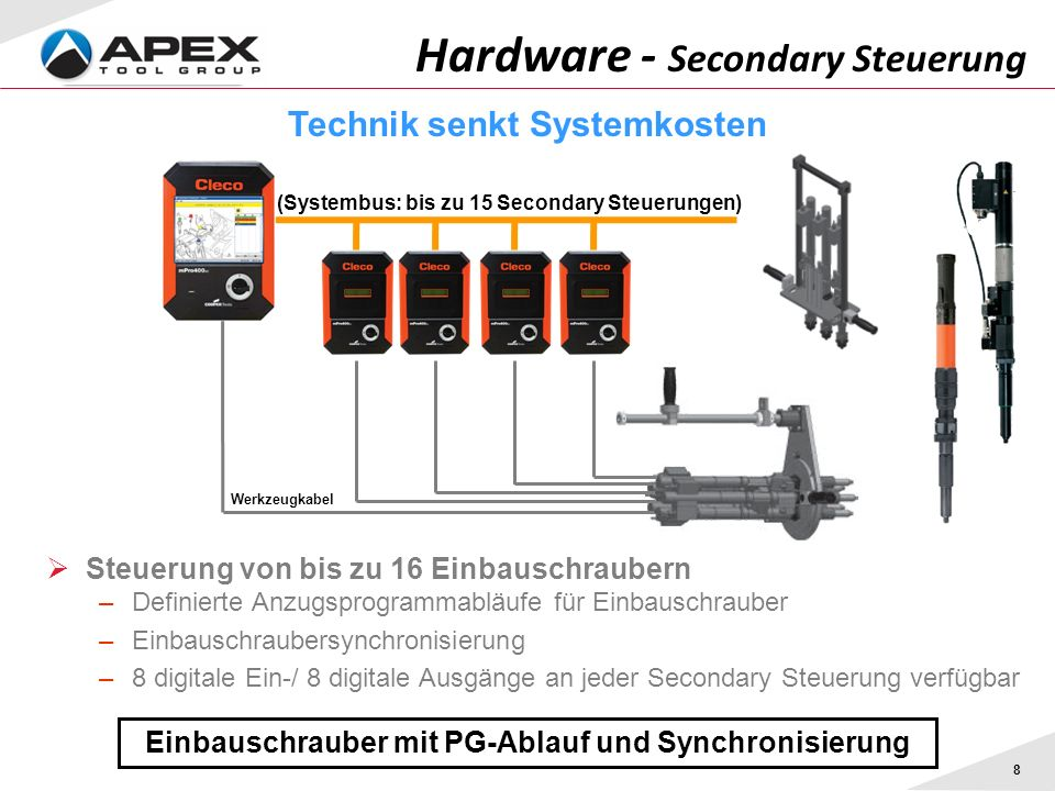 Hardware - Secondary Steuerung
