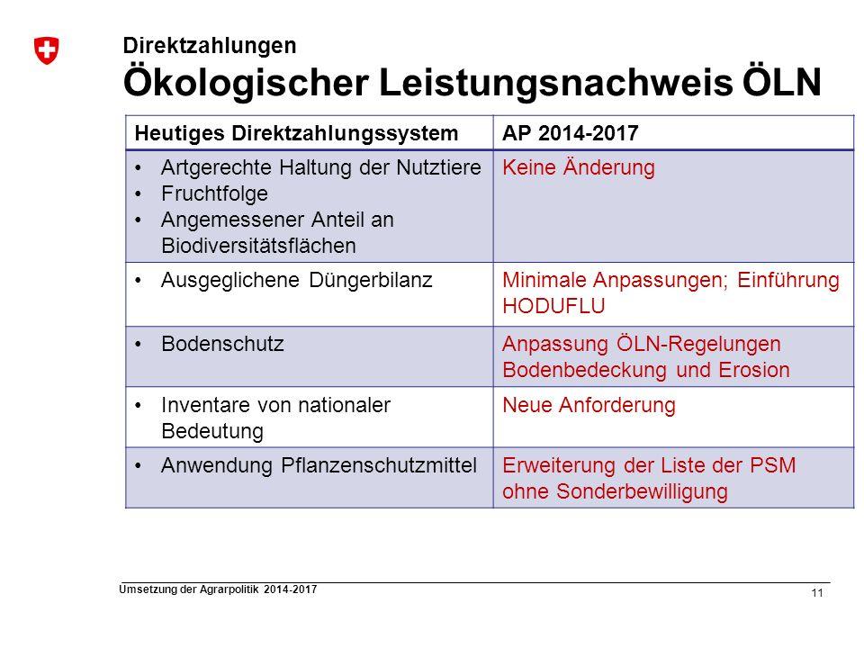 Direktzahlungen Ökologischer Leistungsnachweis ÖLN
