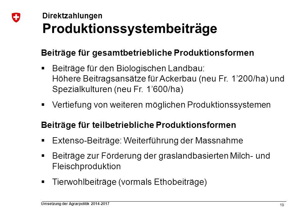 Direktzahlungen Produktionssystembeiträge