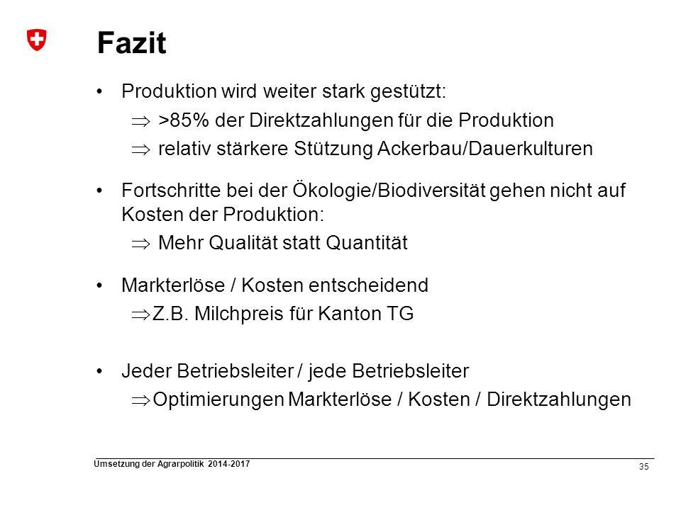 Fazit Produktion wird weiter stark gestützt: