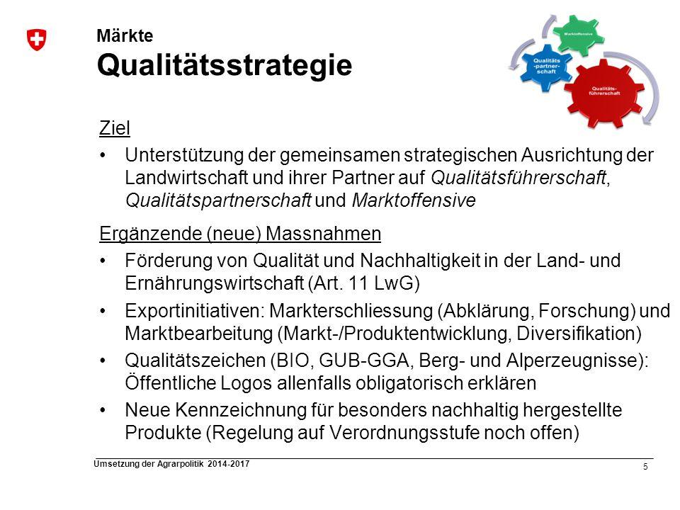 Märkte Qualitätsstrategie