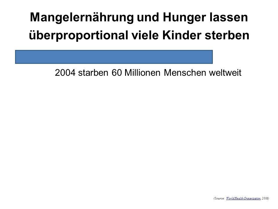 Mangelernährung und Hunger lassen überproportional viele Kinder sterben