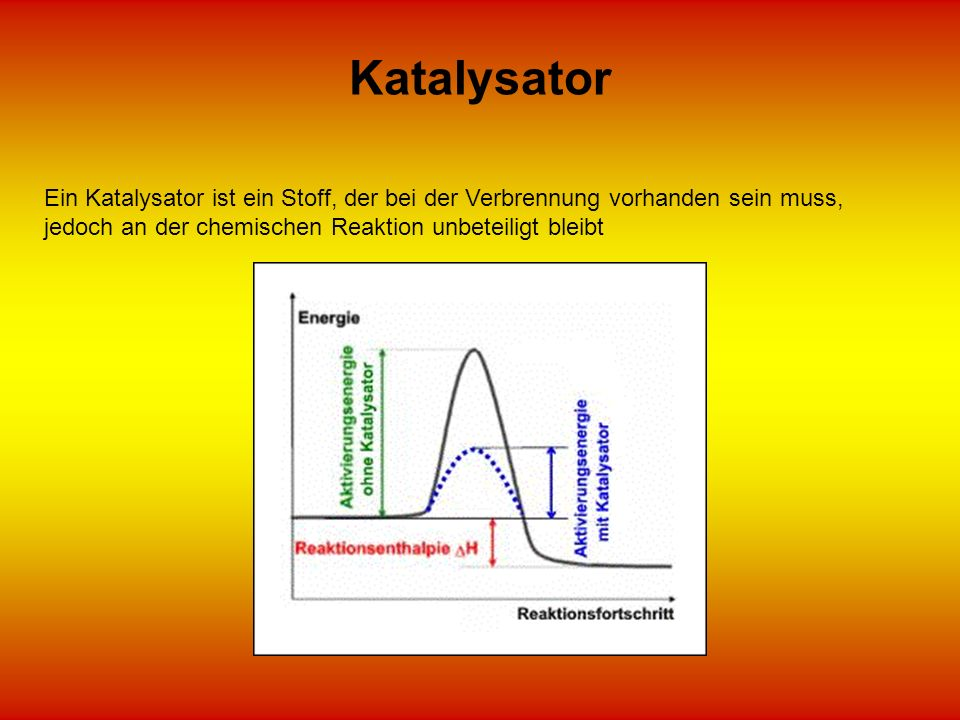 Katalysator Ein Katalysator ist ein Stoff, der bei der Verbrennung vorhanden sein muss, jedoch an der chemischen Reaktion unbeteiligt bleibt.