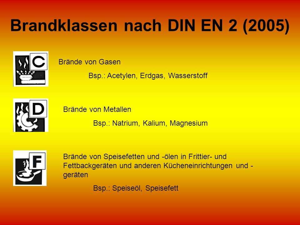 Brandklassen nach DIN EN 2 (2005)
