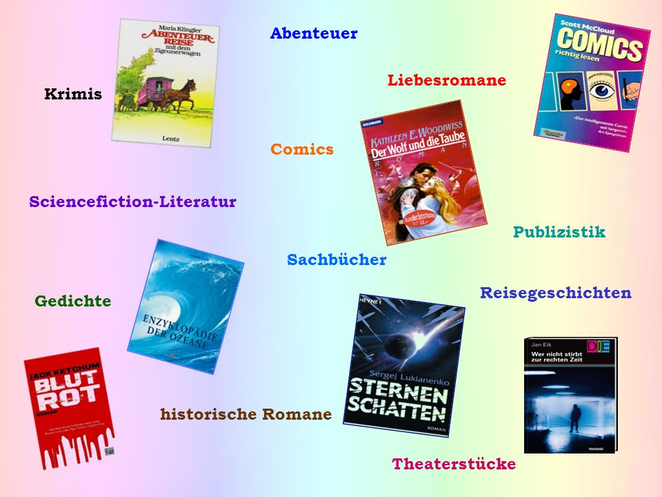 Abenteuer Liebesromane. Krimis. Comics. Sciencefiction-Literatur. Publizistik. Sachbücher. Reisegeschichten.