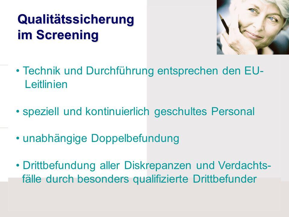 Qualitätssicherung im Screening
