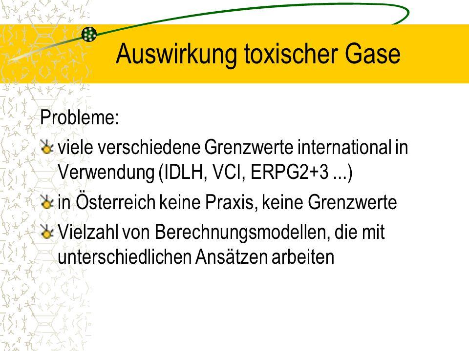 Auswirkung toxischer Gase