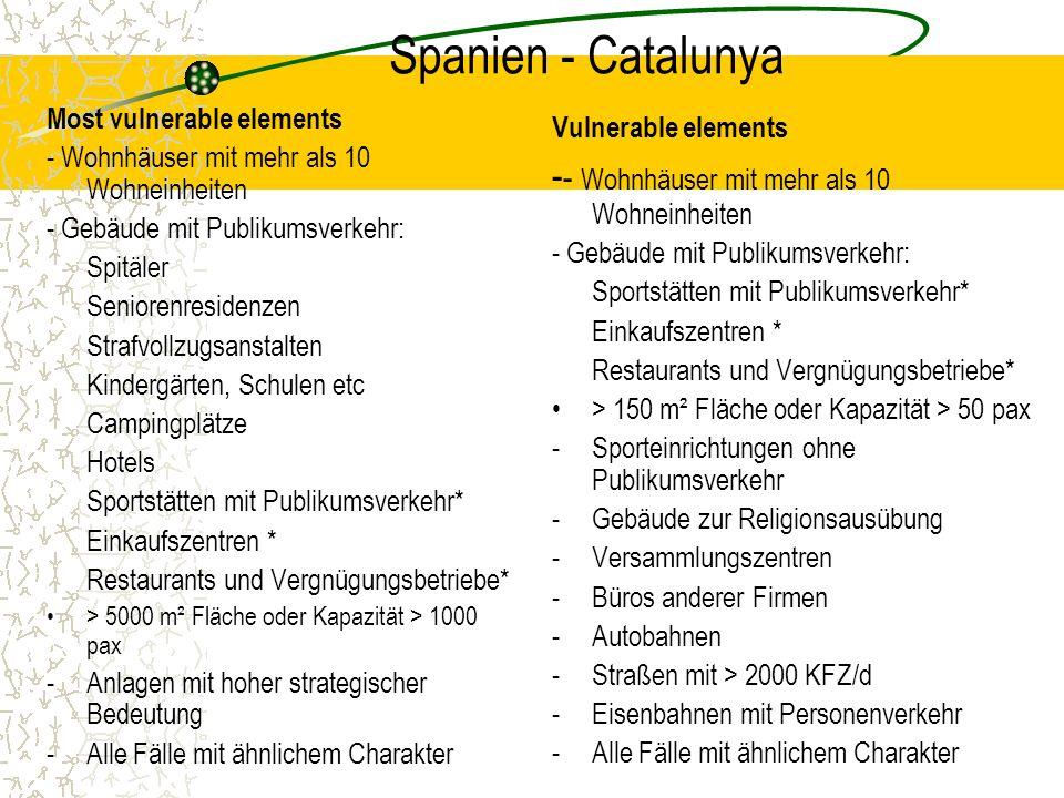 Spanien - Catalunya -- Wohnhäuser mit mehr als 10 Wohneinheiten