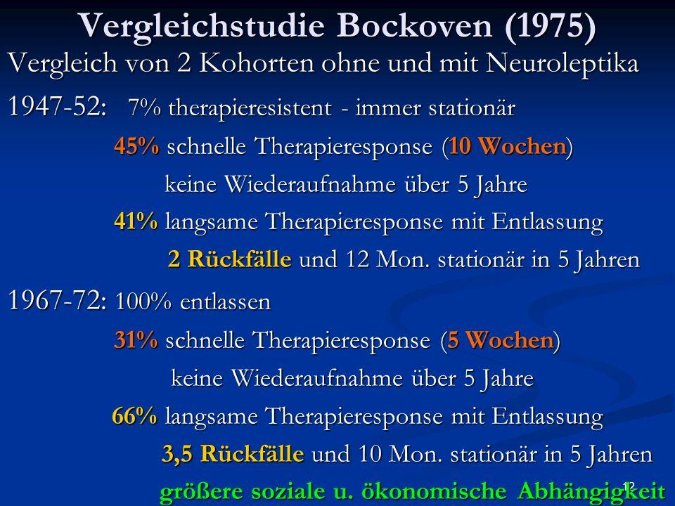 Vergleichstudie Bockoven (1975)