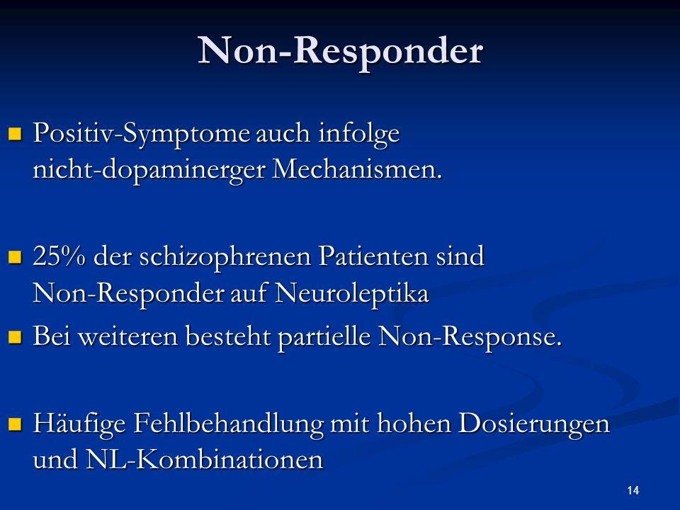 Non-Responder Positiv-Symptome auch infolge nicht-dopaminerger Mechanismen.