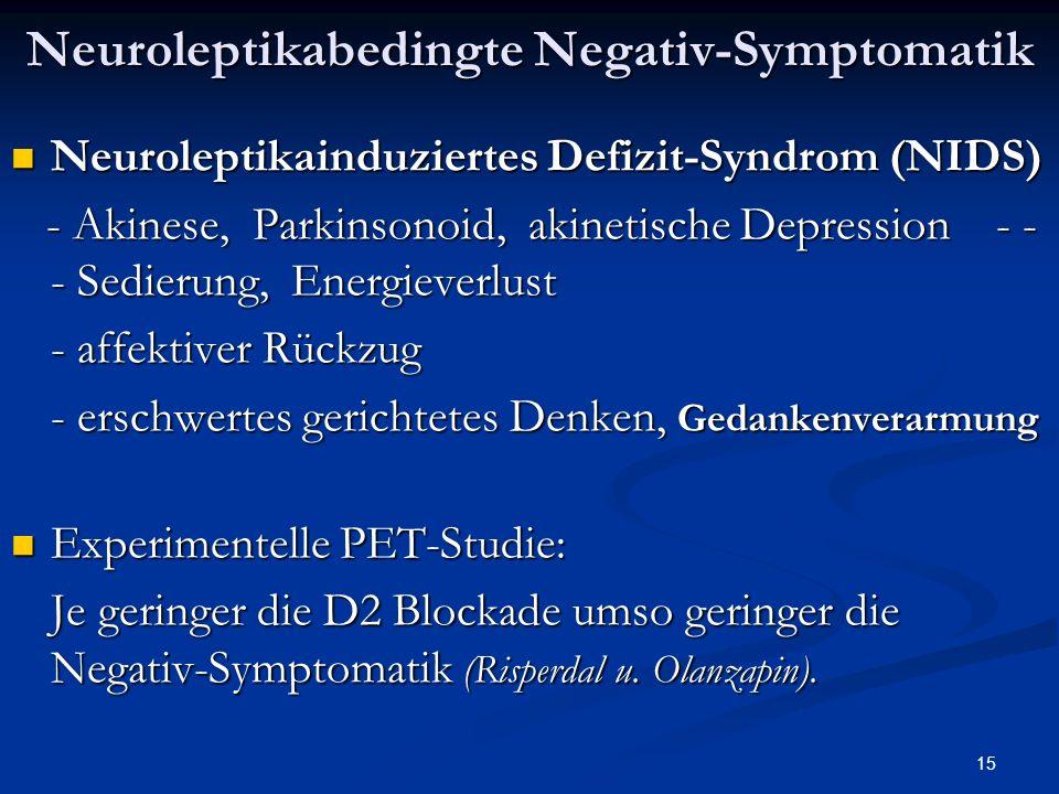 Neuroleptikabedingte Negativ-Symptomatik