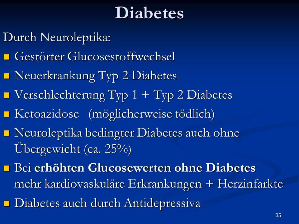 Diabetes Durch Neuroleptika: Gestörter Glucosestoffwechsel