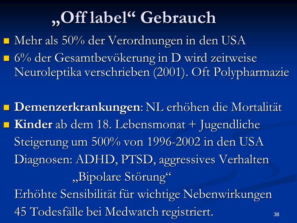 """""""Off label Gebrauch Mehr als 50% der Verordnungen in den USA"""