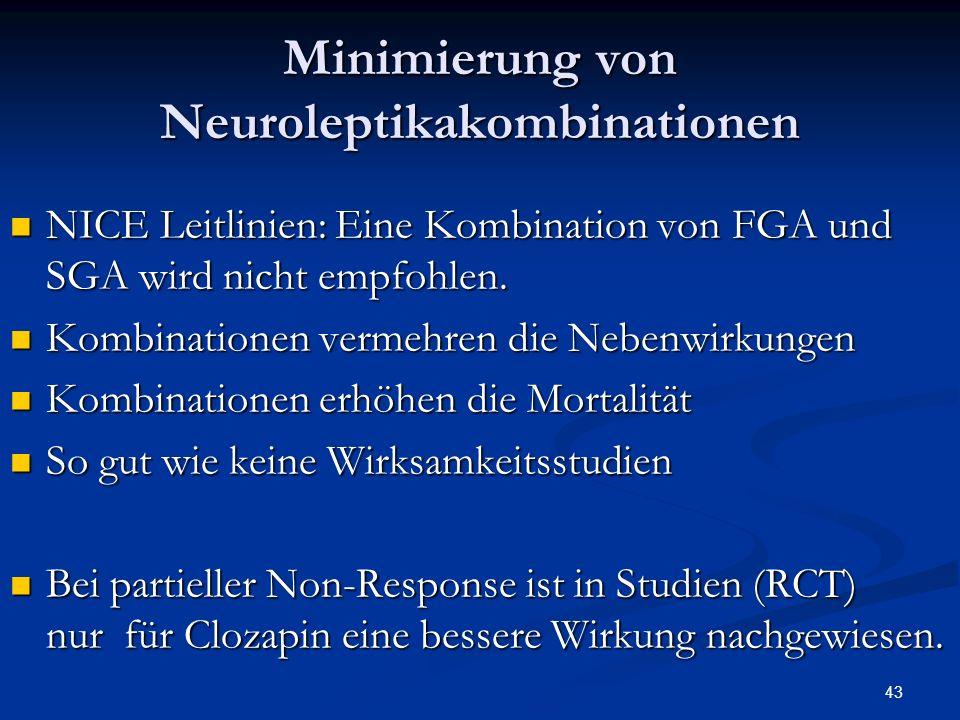 Minimierung von Neuroleptikakombinationen