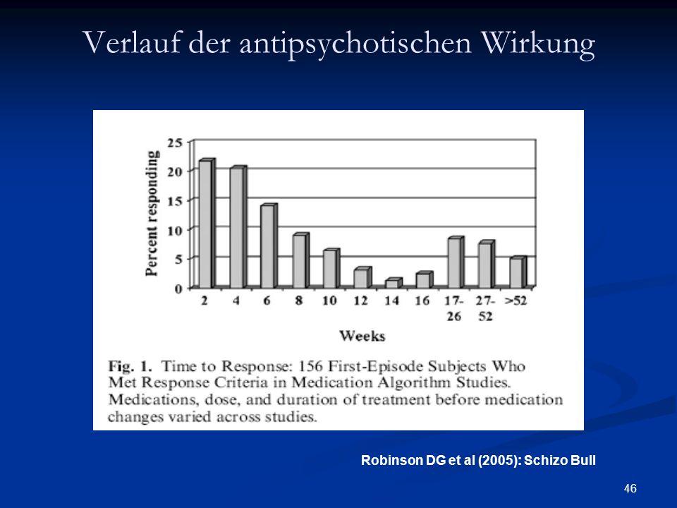Verlauf der antipsychotischen Wirkung