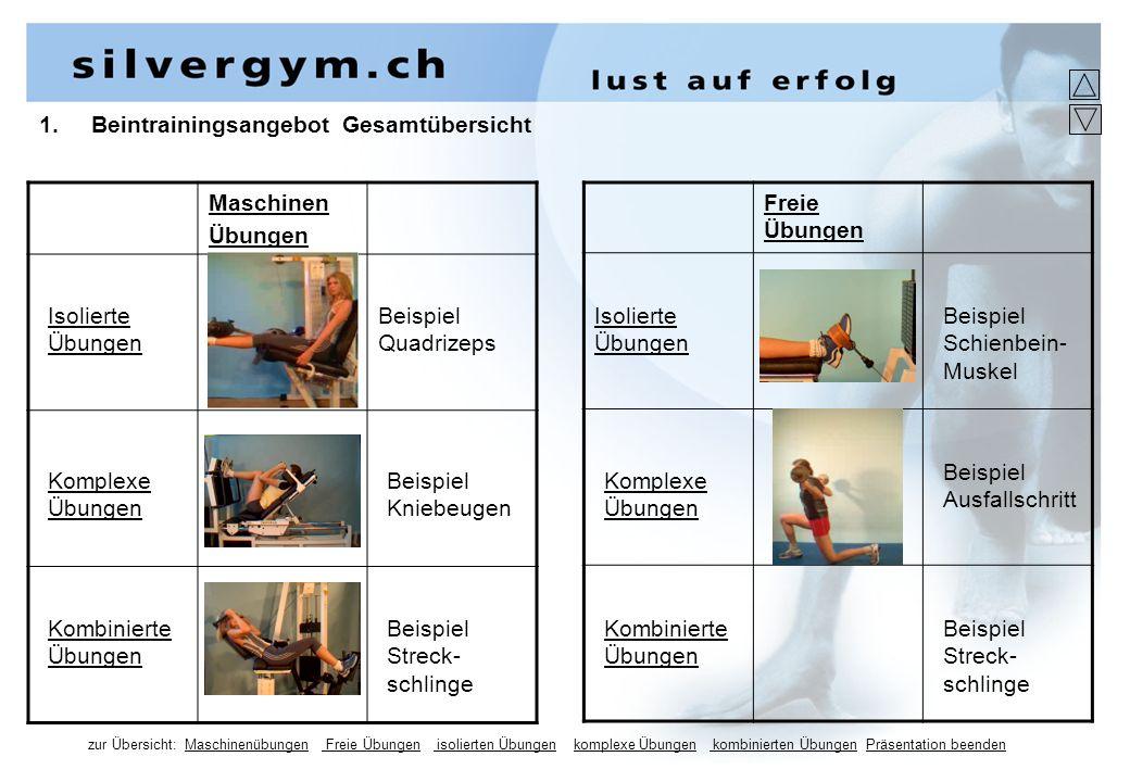 Beintrainingsangebot Gesamtübersicht Maschinen Übungen Freie Übungen