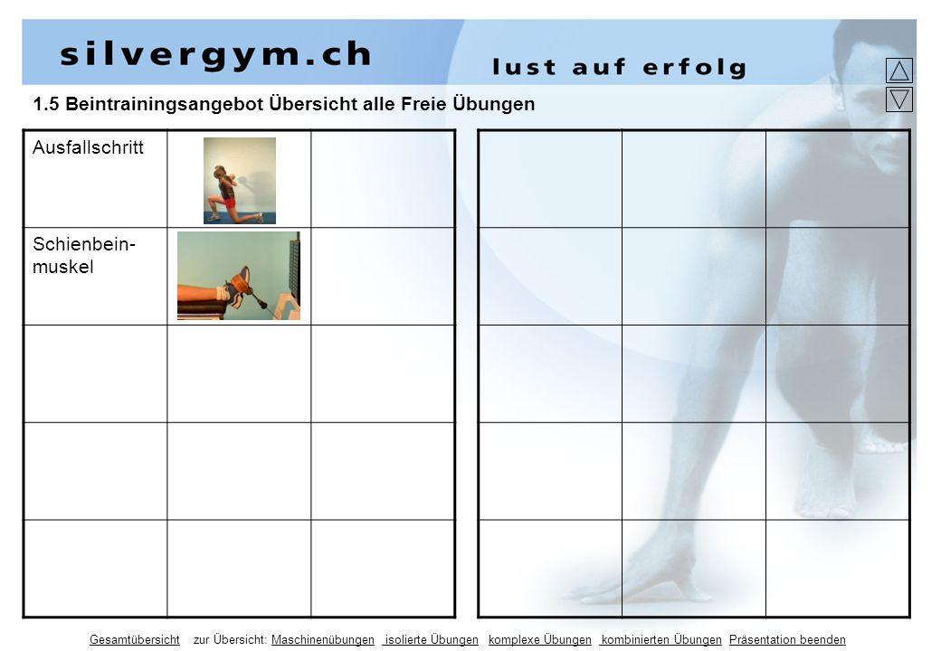 1.5 Beintrainingsangebot Übersicht alle Freie Übungen Ausfallschritt