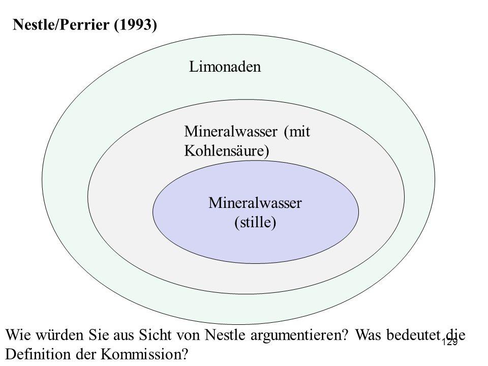 Mineralwasser (stille)