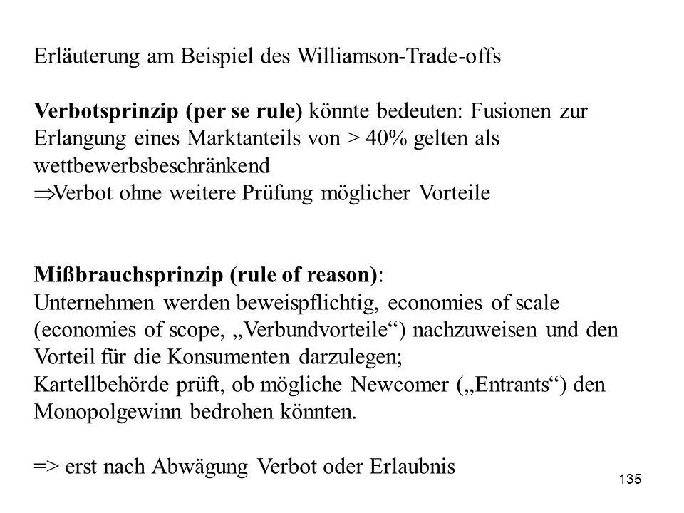 Erläuterung am Beispiel des Williamson-Trade-offs