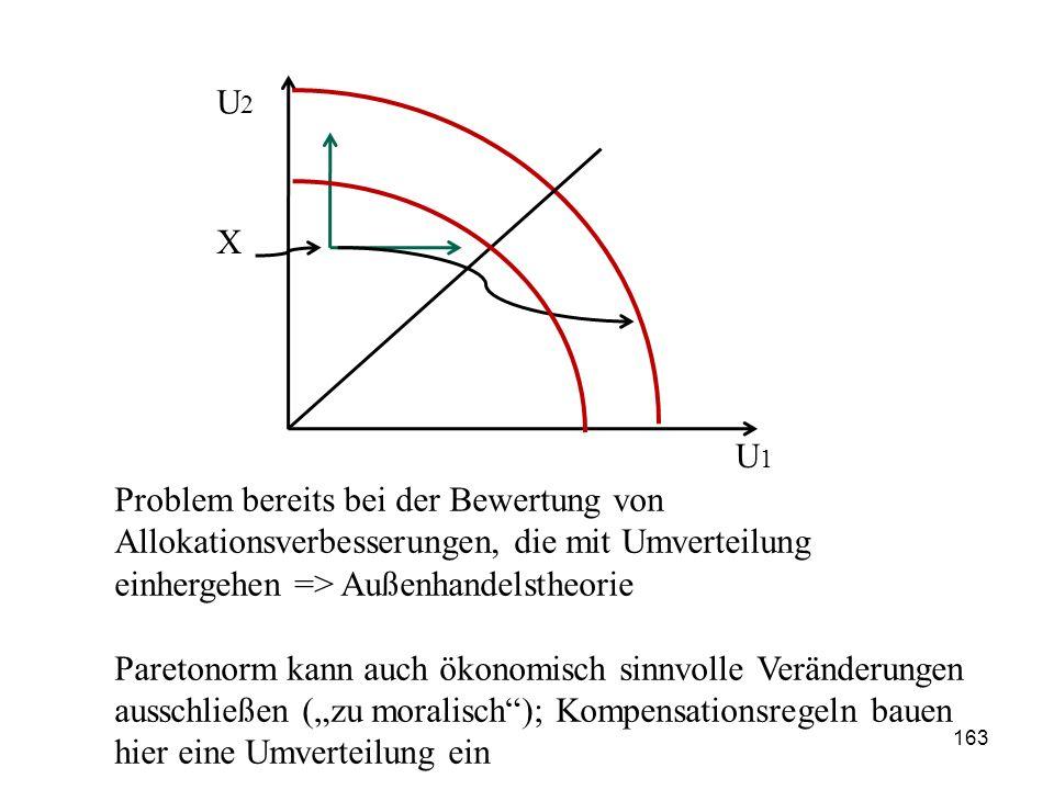 U2 X. U1. Problem bereits bei der Bewertung von Allokationsverbesserungen, die mit Umverteilung einhergehen => Außenhandelstheorie.
