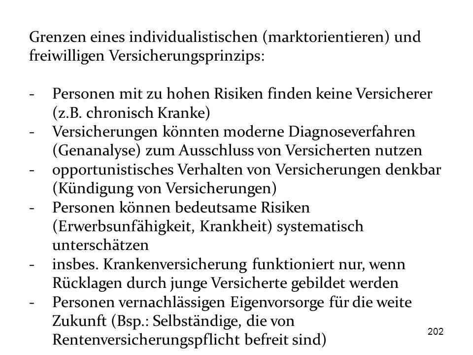 Grenzen eines individualistischen (marktorientieren) und freiwilligen Versicherungsprinzips:
