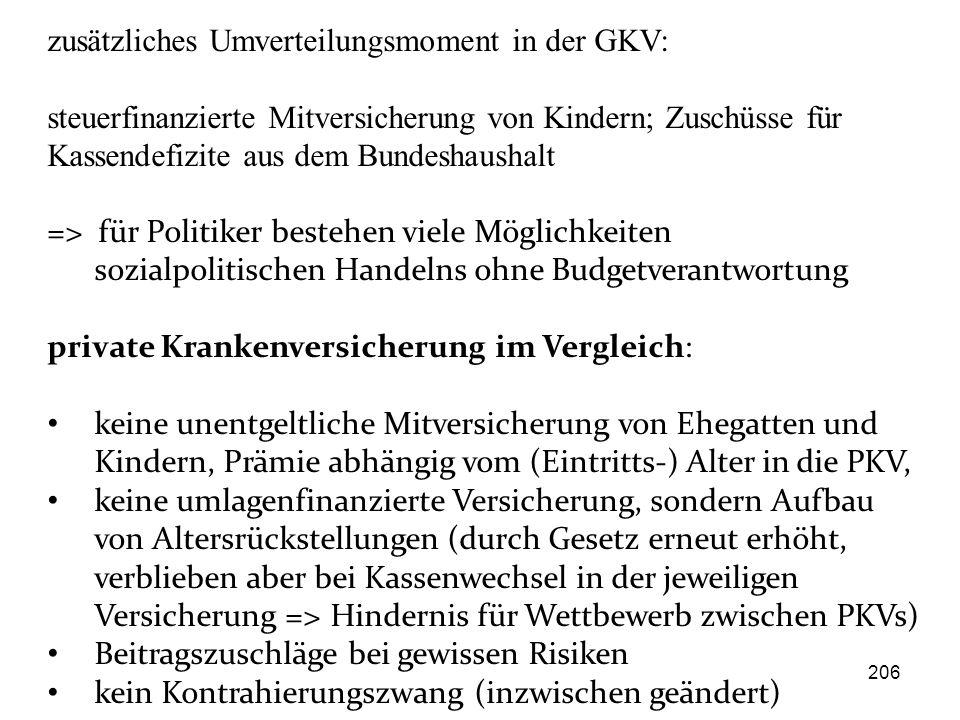 zusätzliches Umverteilungsmoment in der GKV: