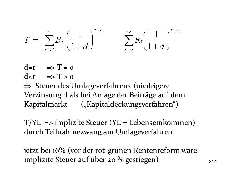 d=r => T = 0 d<r => T > 0