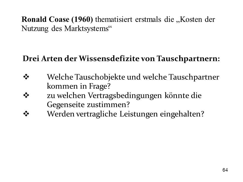 """Ronald Coase (1960) thematisiert erstmals die """"Kosten der Nutzung des Marktsystems"""