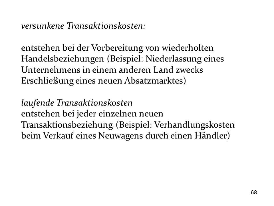 versunkene Transaktionskosten: