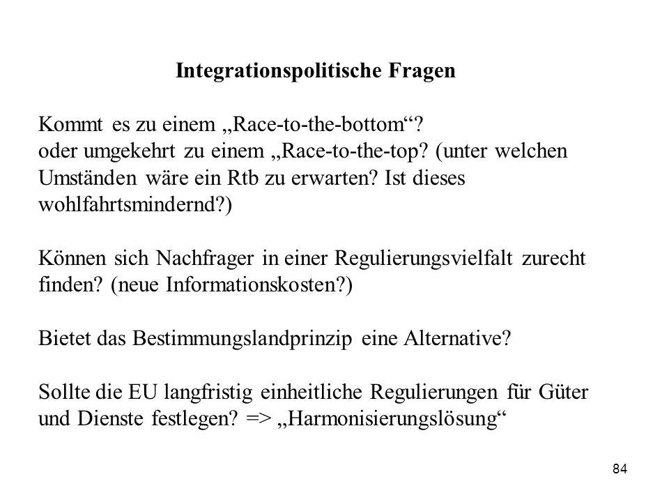 Integrationspolitische Fragen