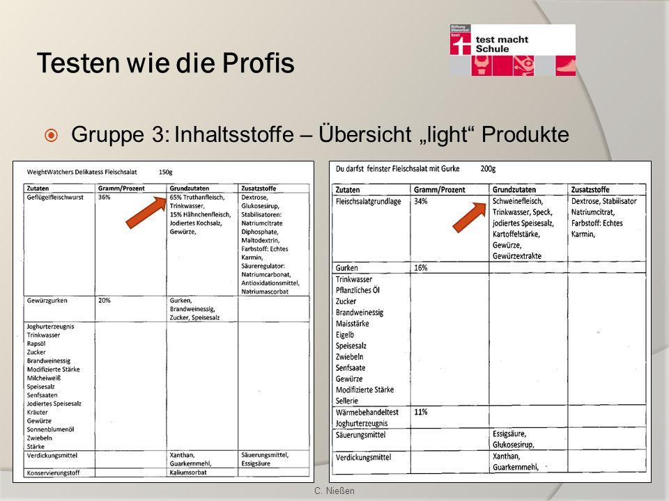 """Testen wie die Profis Gruppe 3: Inhaltsstoffe – Übersicht """"light Produkte C. Nießen"""