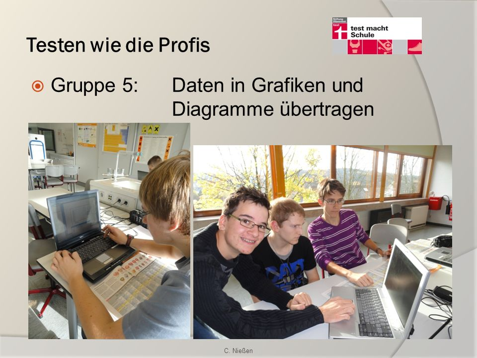 Testen wie die Profis Gruppe 5: Daten in Grafiken und Diagramme übertragen C. Nießen