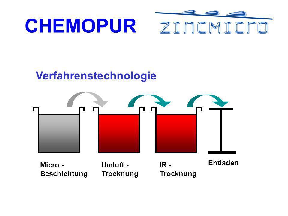 Verfahrenstechnologie