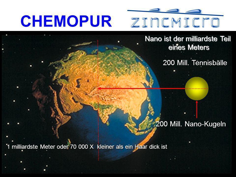 Nano ist der milliardste Teil